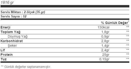 Grenade Hydra 6 Ultra Premium Protein Isolate - İnceleme3 gymturk